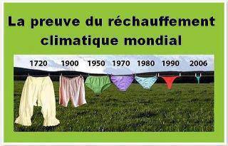 Réchauffement climatique