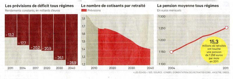 Déficit retraites003