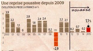 Reprise France002