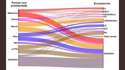 Resultats-e-europeenes-2019 (1)
