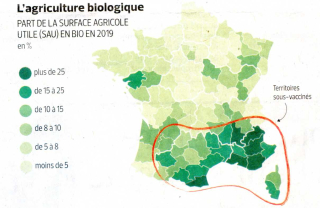 France vaccination agricult bio001